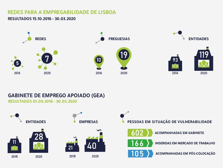 redemprega-infografia-resultados